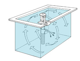 Flo King Pump in Tank Drawing